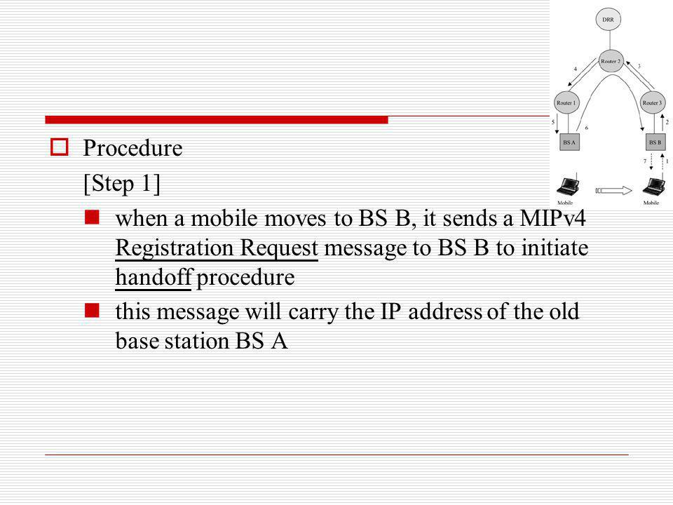 Procedure [Step 1] when a mobile moves to BS B, it sends a MIPv4 Registration Request message to BS B to initiate handoff procedure.